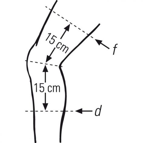 Knee- 2 point Measurement